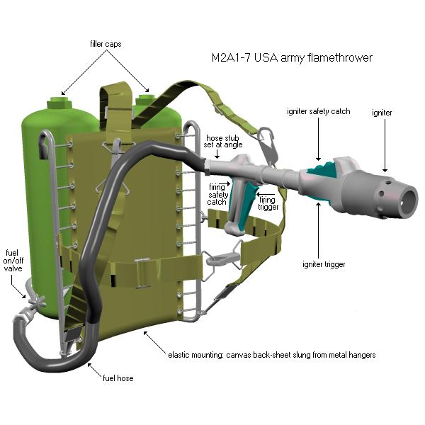 Usafl_notes_