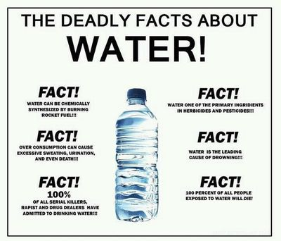 Water - deadly facts