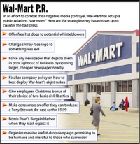 Infographicwalmartprc_article